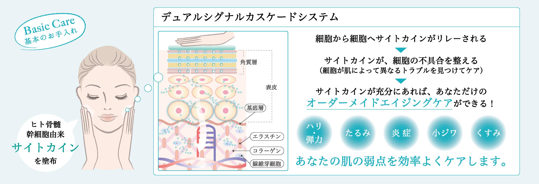 サイトプロMD マイクロニードリングソリューション